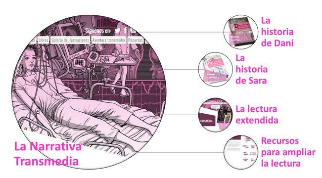 analisis transmedia odio el rosa por gemma luch
